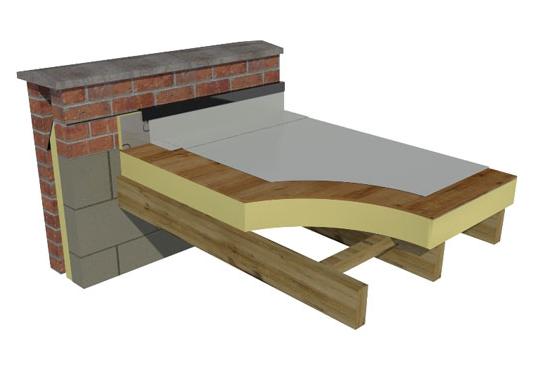 Isolation d'un toit plat par l'extérieur